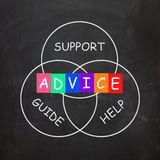 soutien et conseil